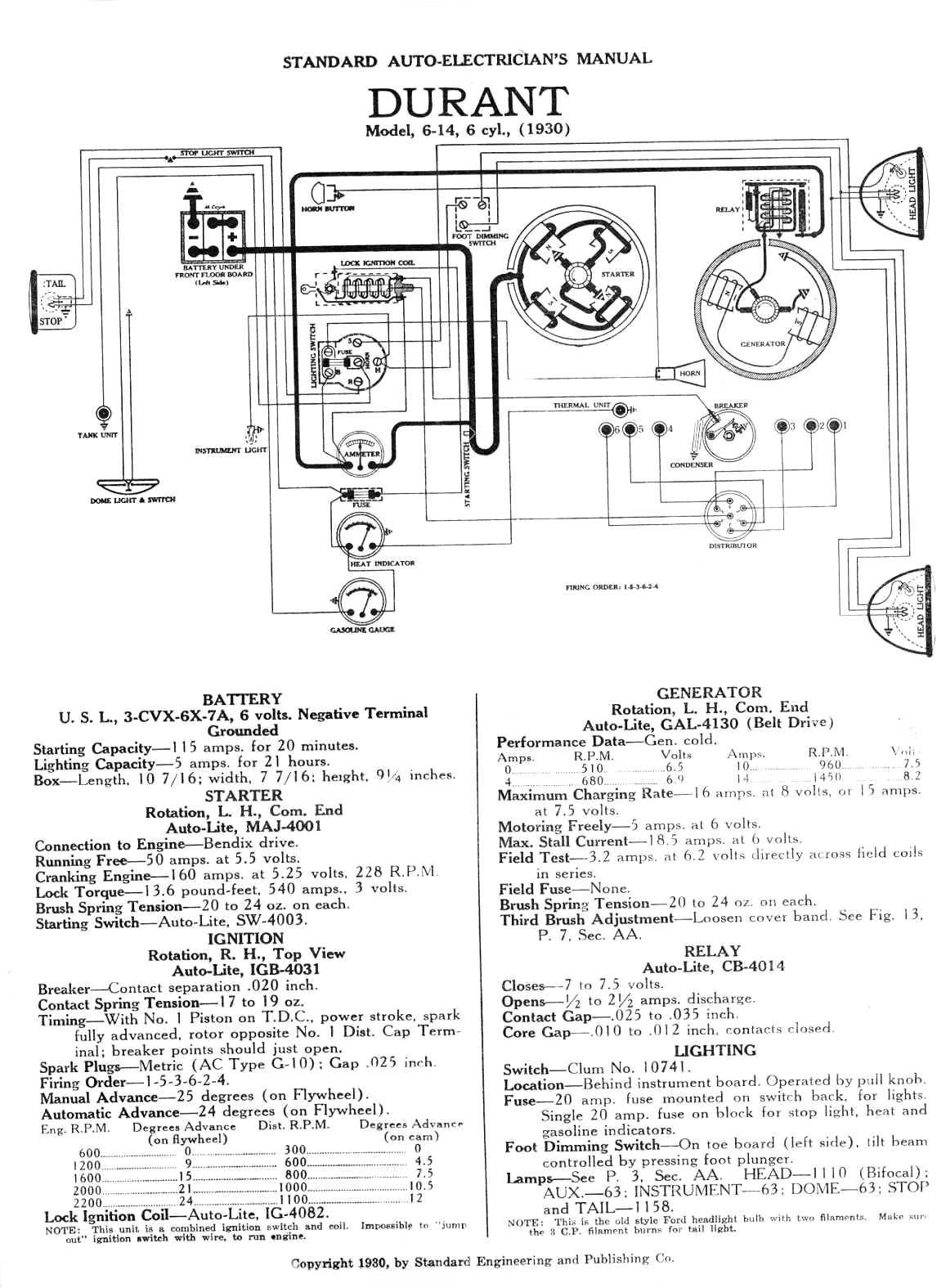 Durant Wiring Diagram Library Xj750 1930 Model 6 14 Diagrams