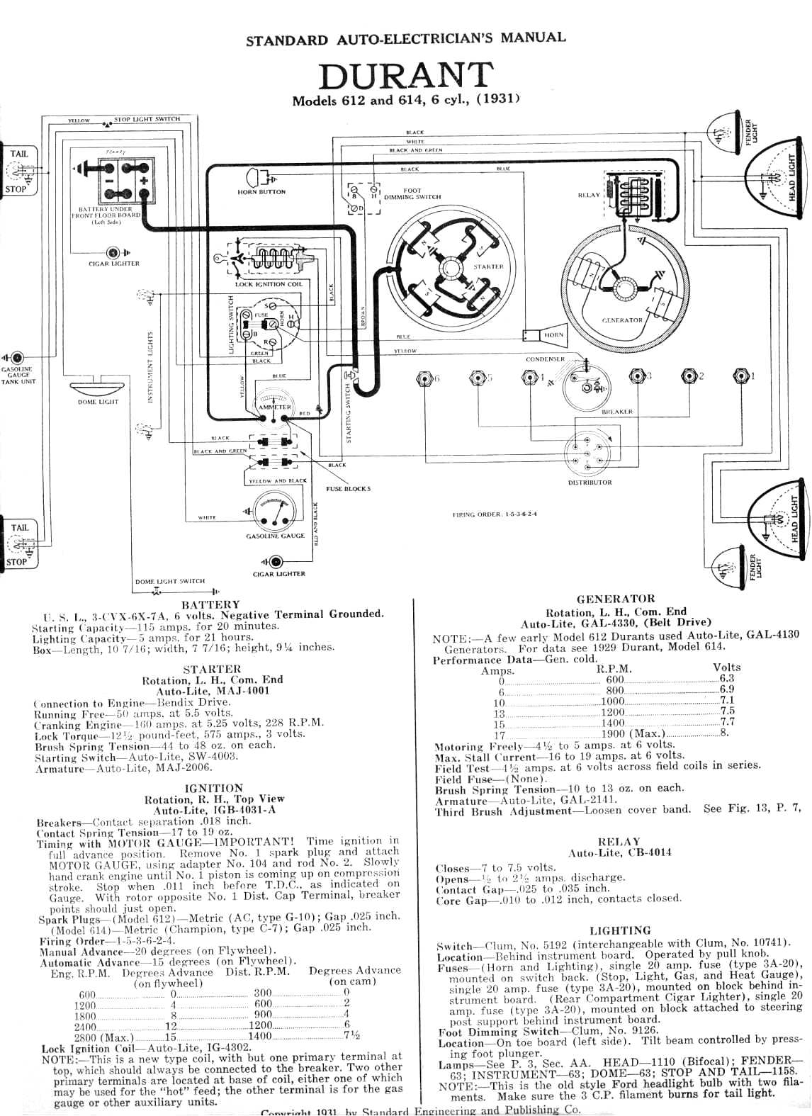 Durant Wiring Diagram Archive Of Automotive And Cigarette Lighter All About Diagrams Another Blog U2022 Rh Emmascott Co