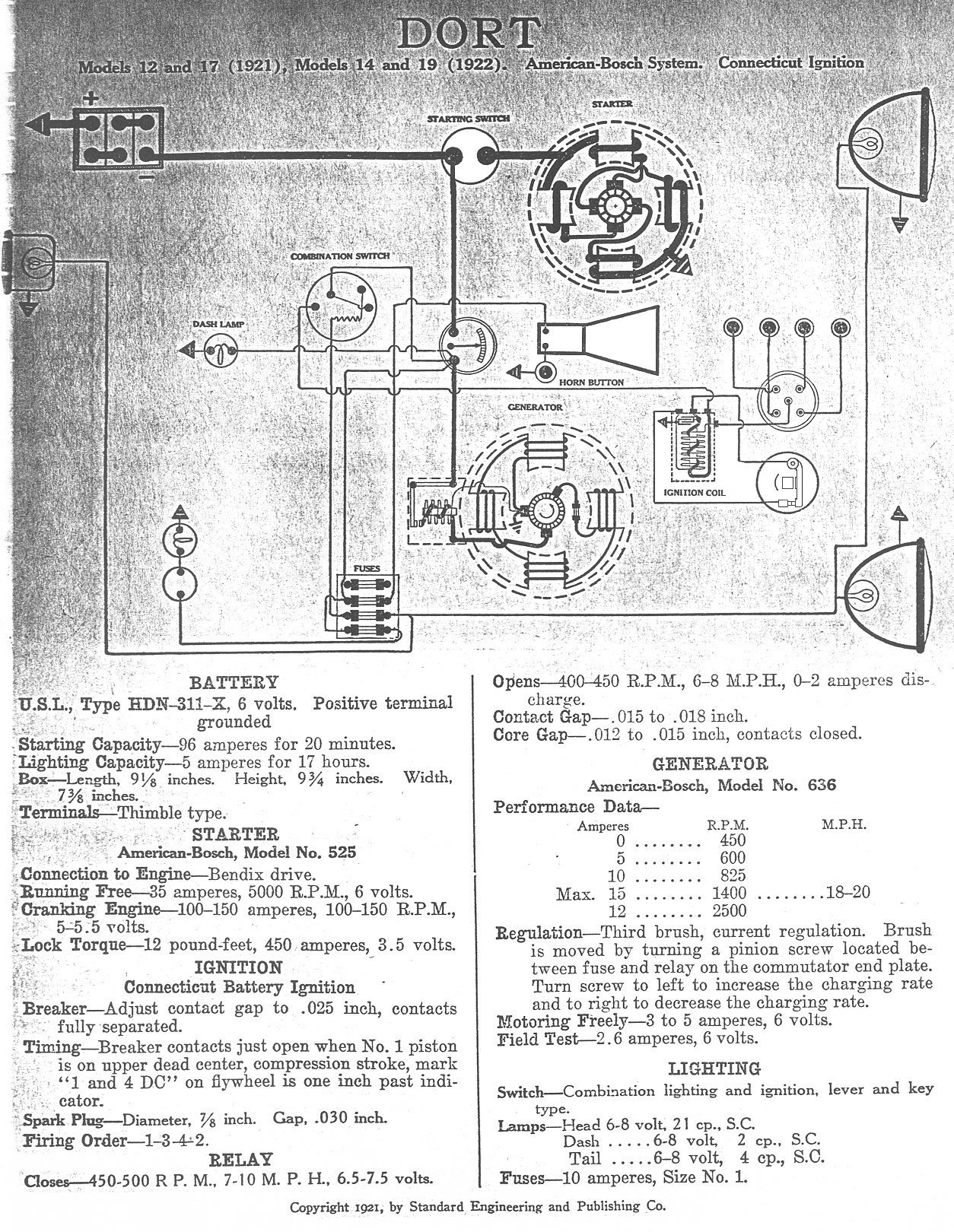 1929 Lincoln Wiring Diagram Great Installation Of 2000 Navigator Horn Diagrams 1922 Rh Dmacweb Com Schematic 1999 Continental