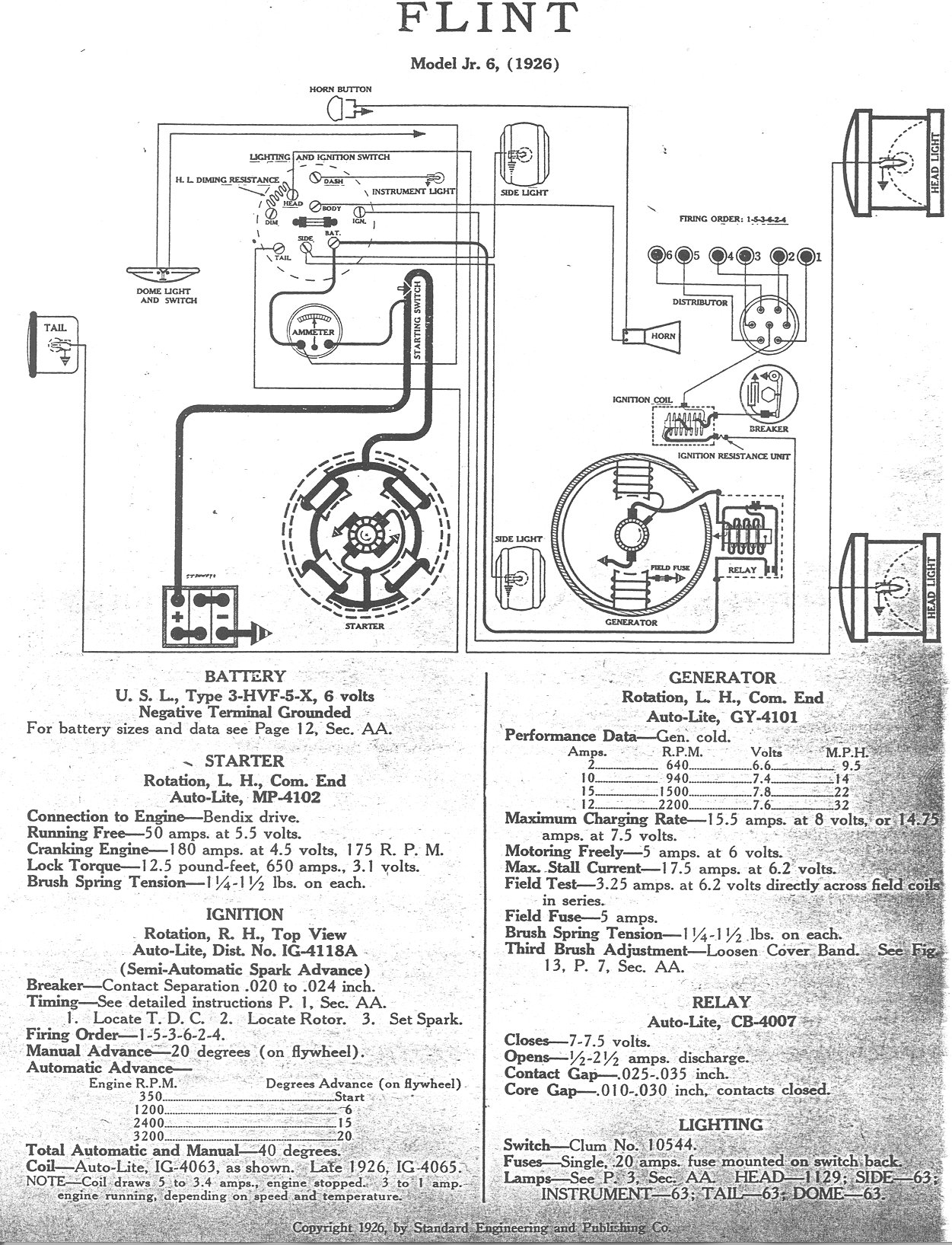 Wiring Diagrams 1922 1929 12 Volt Dome Light Diagram 1926 Jr Six Cylinder