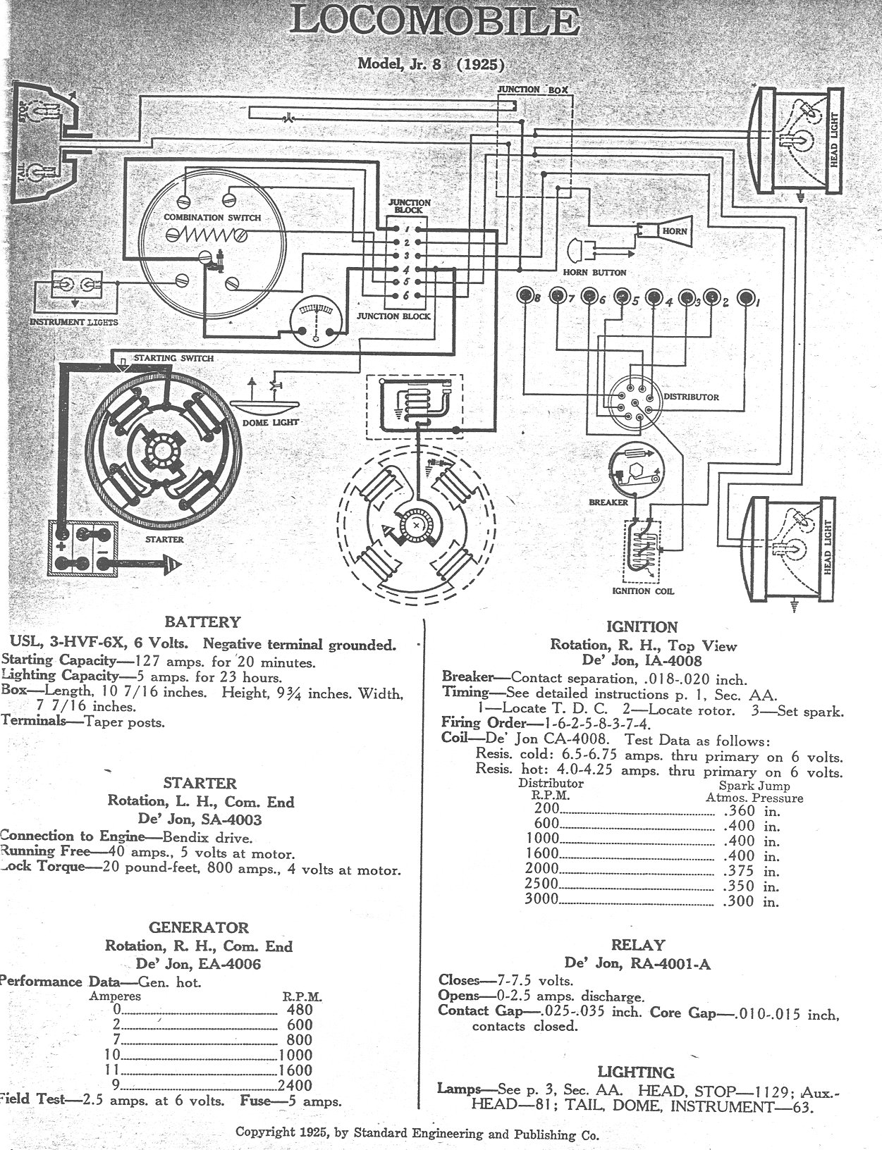 1929 Chevy Wiring Diagram Real 1975 Van Diagrams Schematics U2022 Rh Emmawilsher Co Uk Alternator