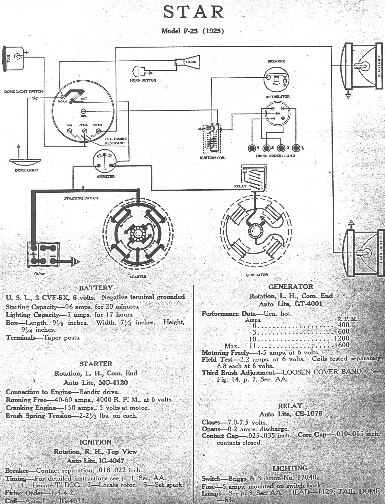 1928 Ford Model A Wiring Diagram Schematic Diagrams 1915 T Wire For 1929 House Symbols U2022 1930